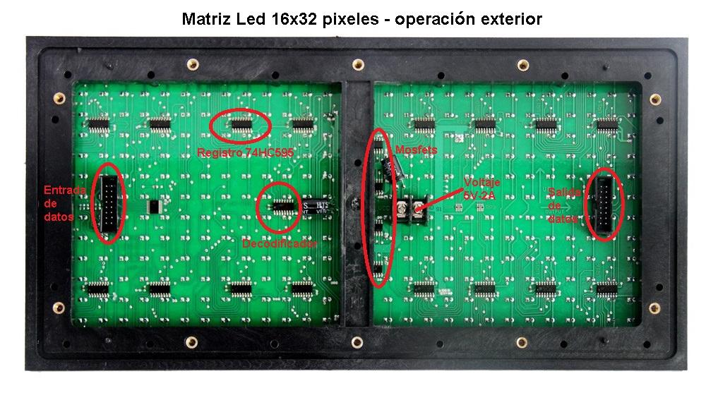Matriz led 16x32